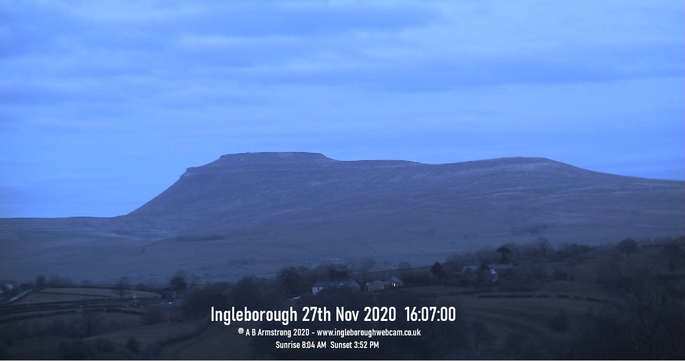 Malham Webcam